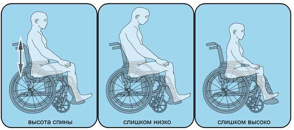 Как выбрать функциональную инвалидную коляску?