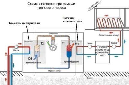 Как выбрать тепловой насос?