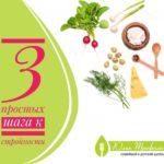 Юлія Трофімчук: Три простих кроки до стрункості