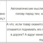 Юлия Гридасова: Как справиться с тревогой