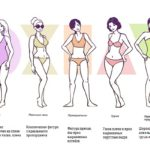 Світлана Агапова: Як знайти свій персональний стиль