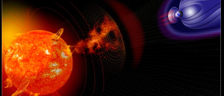 Що собою являють магнітні бурі