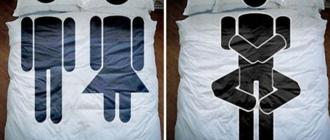 Сексуальная совместимость знаков зодиака