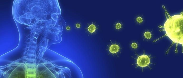 Воспаление лёгких: симптомы, лечение пневмонии у взрослых