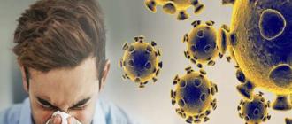 Как понять, что у тебя коронавирус без врача