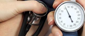 Научитесь правильно измерять давление: шаговая инструкция